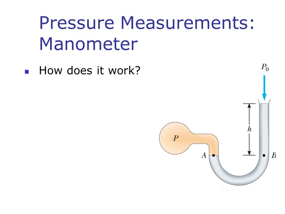 Pressure Measurements: Manometer How does it work?
