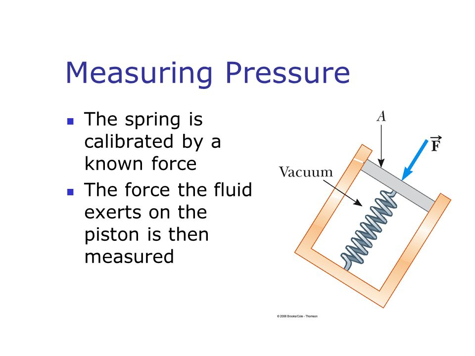 Measuring Pressure The spring is calibrated by a known force The force the fluid exerts on the piston is then measured