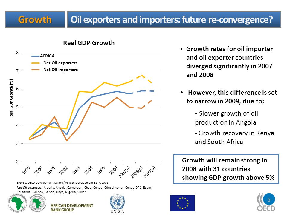 5 UNECA Growth Oil exporters and importers: future re-convergence.