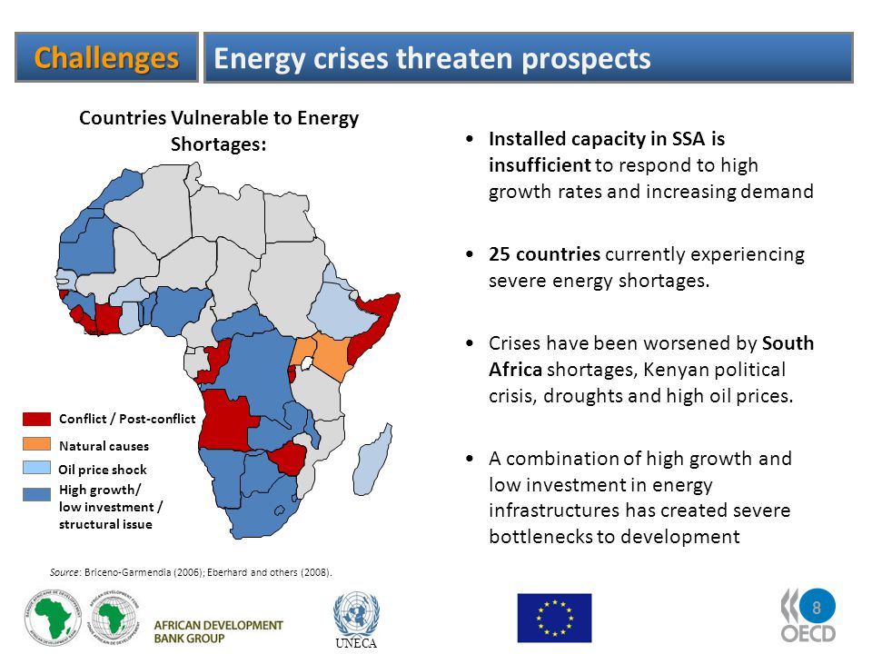 8 UNECA Challenges Energy crises threaten prospects Natural causes Oil price shock Conflict / Post-conflict High growth/ low investment / structural issue Source: Briceno-Garmendia (2006); Eberhard and others (2008).