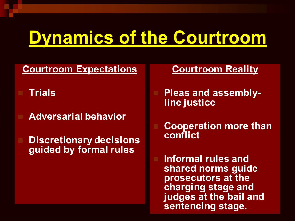 Dynamics of the Courtroom Courtroom Expectations Trials Adversarial behavior Discretionary decisions guided by formal rules Courtroom Reality Pleas an