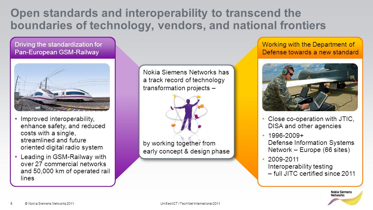 "5© Nokia Siemens Networks 2011 To change the document information in the footer, press [Alt + F8] and use the ""Nokia_Siemens_Networks_–_Change_Document_Information macro."