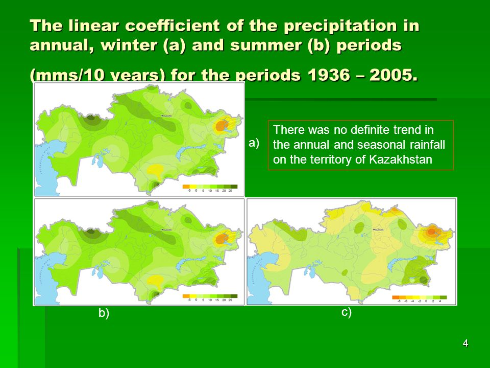 4 The linear coefficient of the precipitation in annual, winter (a) and summer (b) periods (mms/10 years) for the periods 1936 – 2005.