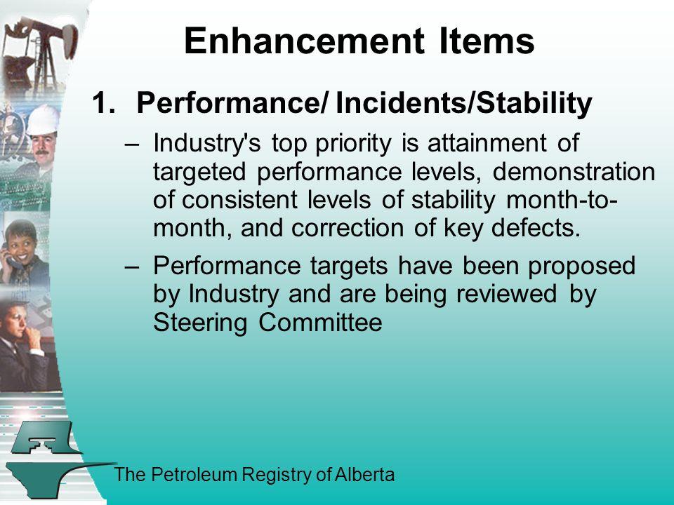 The Petroleum Registry of Alberta Enhancement Items 1.