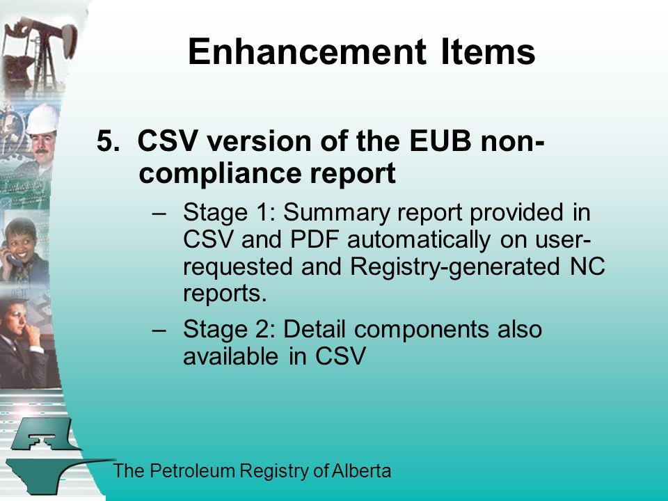 The Petroleum Registry of Alberta Enhancement Items 5.