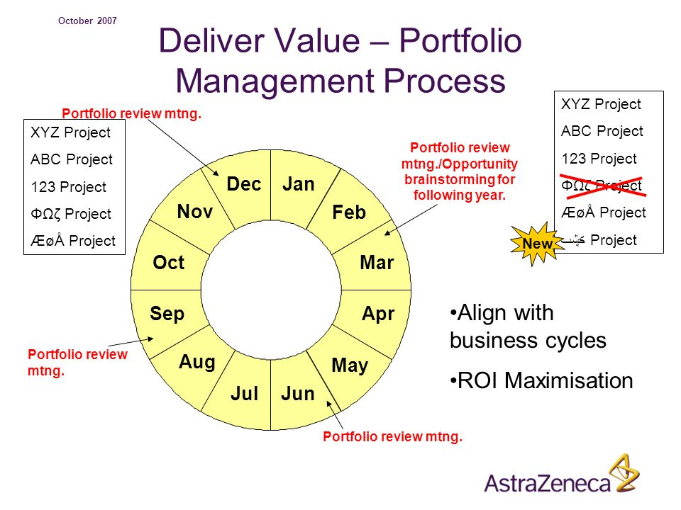 October 2007 XYZ Project ABC Project 123 Project ΦΩζ Project ÆøÅ Project ڪڜٮ Project Deliver Value – Portfolio Management Process Jan Feb Mar Apr JunJul Sep Oct Nov Dec Portfolio review mtng.