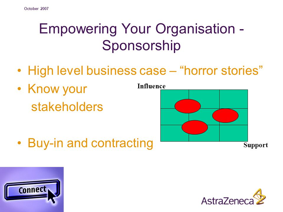 October 2007 Empowering Your Organisation - Sponsorship High level business case – horror stories Know your stakeholders Buy-in and contracting Influence Support