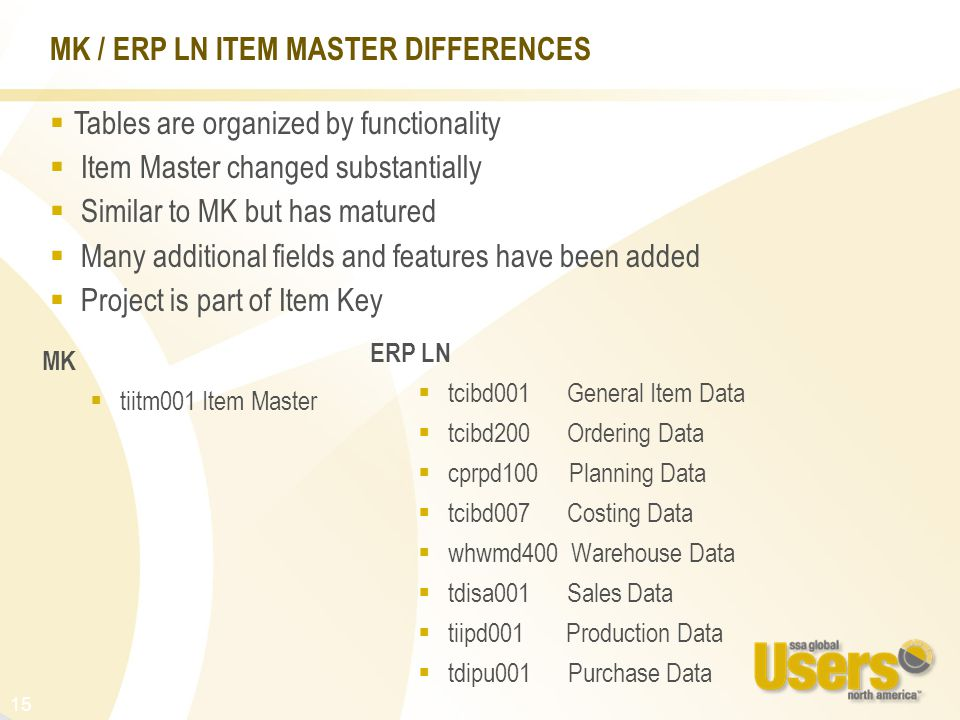 15 MK / ERP LN ITEM MASTER DIFFERENCES MK  tiitm001 Item Master ERP LN  tcibd001 General Item Data  tcibd200 Ordering Data  cprpd100 Planning Data  tcibd007 Costing Data  whwmd400 Warehouse Data  tdisa001 Sales Data  tiipd001 Production Data  tdipu001 Purchase Data  Tables are organized by functionality  Item Master changed substantially  Similar to MK but has matured  Many additional fields and features have been added  Project is part of Item Key