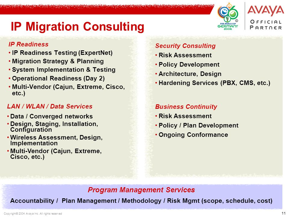 11 Copyright© 2004 Avaya Inc. All rights reserved LAN / WLAN / Data Services Data / Converged networks Design, Staging, Installation, Configuration Wi