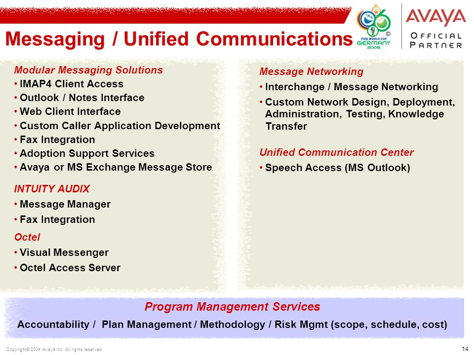 14 Copyright© 2004 Avaya Inc. All rights reserved Messaging / Unified Communications Modular Messaging Solutions IMAP4 Client Access Outlook / Notes I