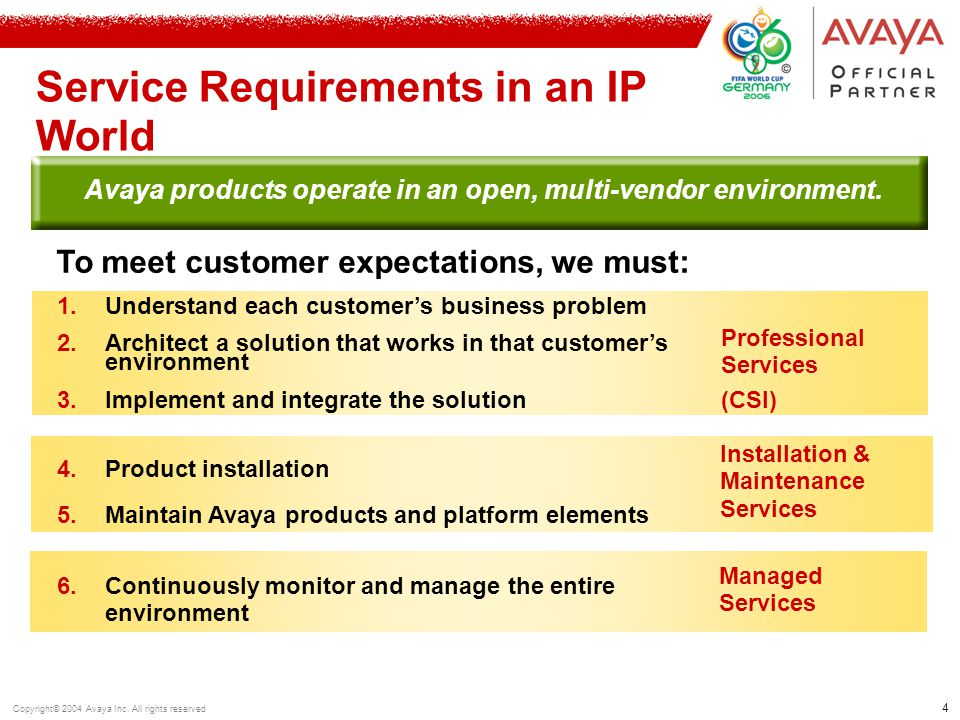 4 Copyright© 2004 Avaya Inc. All rights reserved Service Requirements in an IP World Avaya products operate in an open, multi-vendor environment. 1.Un