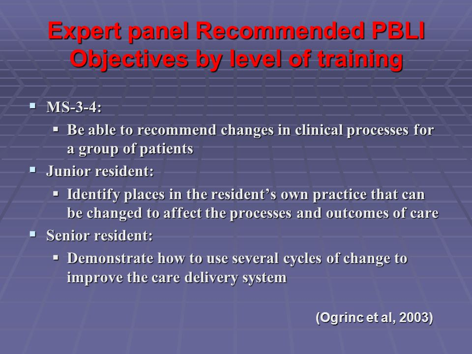 Expert panel Recommended PBLI Objectives by level of training  MS-3-4:  Be able to recommend changes in clinical processes for a group of patients  Junior resident:  Identify places in the resident's own practice that can be changed to affect the processes and outcomes of care  Senior resident:  Demonstrate how to use several cycles of change to improve the care delivery system (Ogrinc et al, 2003)