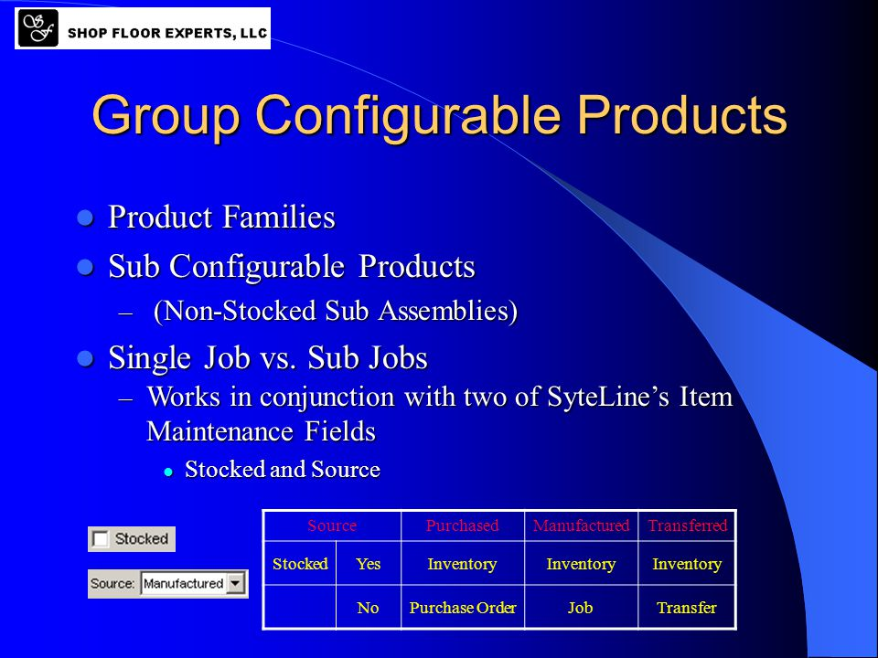 Things To Remember 1.) SyteLine Configuration was designed for MTO companies, allowing their customers to have input on product selections.