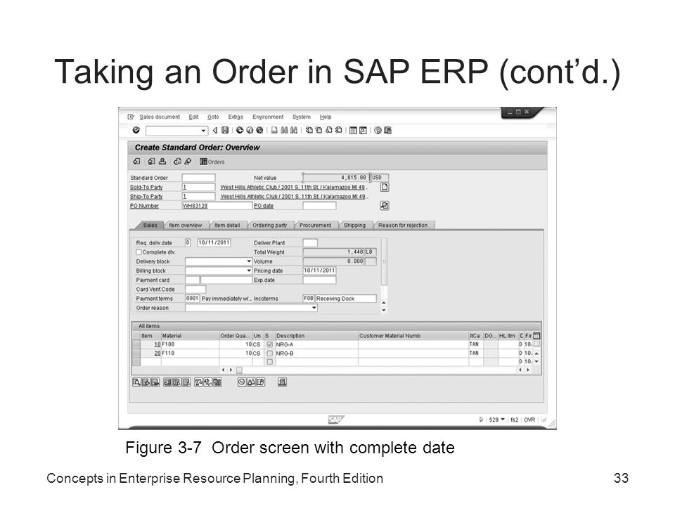 Taking an Order in SAP ERP (cont'd.) Concepts in Enterprise Resource Planning, Fourth Edition33 Figure 3-7 Order screen with complete date