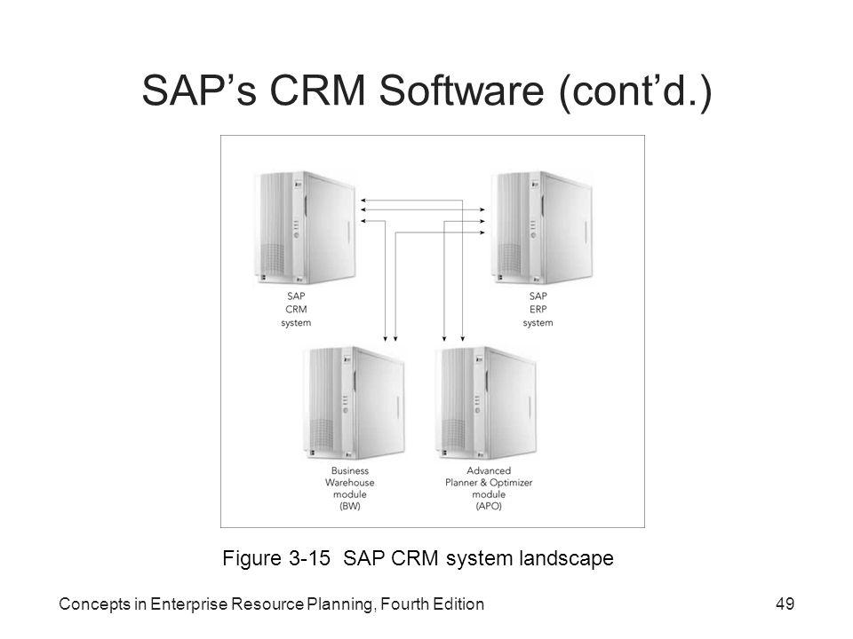Concepts in Enterprise Resource Planning, Fourth Edition49 Figure 3-15 SAP CRM system landscape SAP's CRM Software (cont'd.)