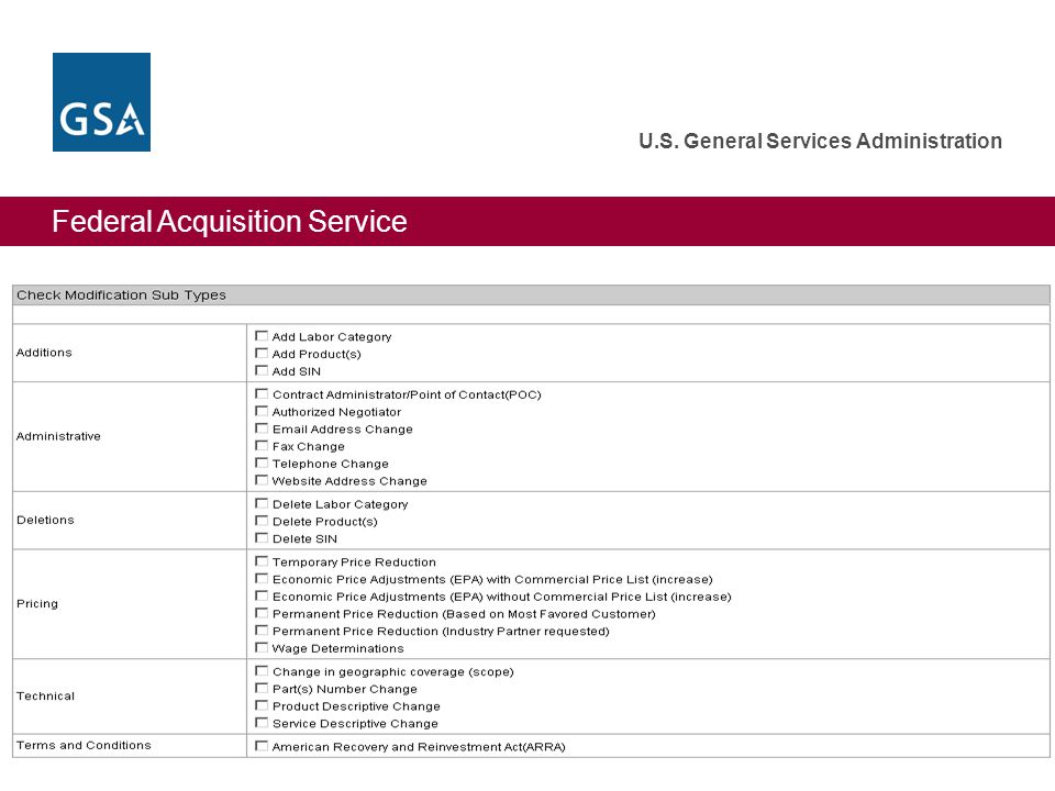 Federal Acquisition Service U.S. General Services Administration 16