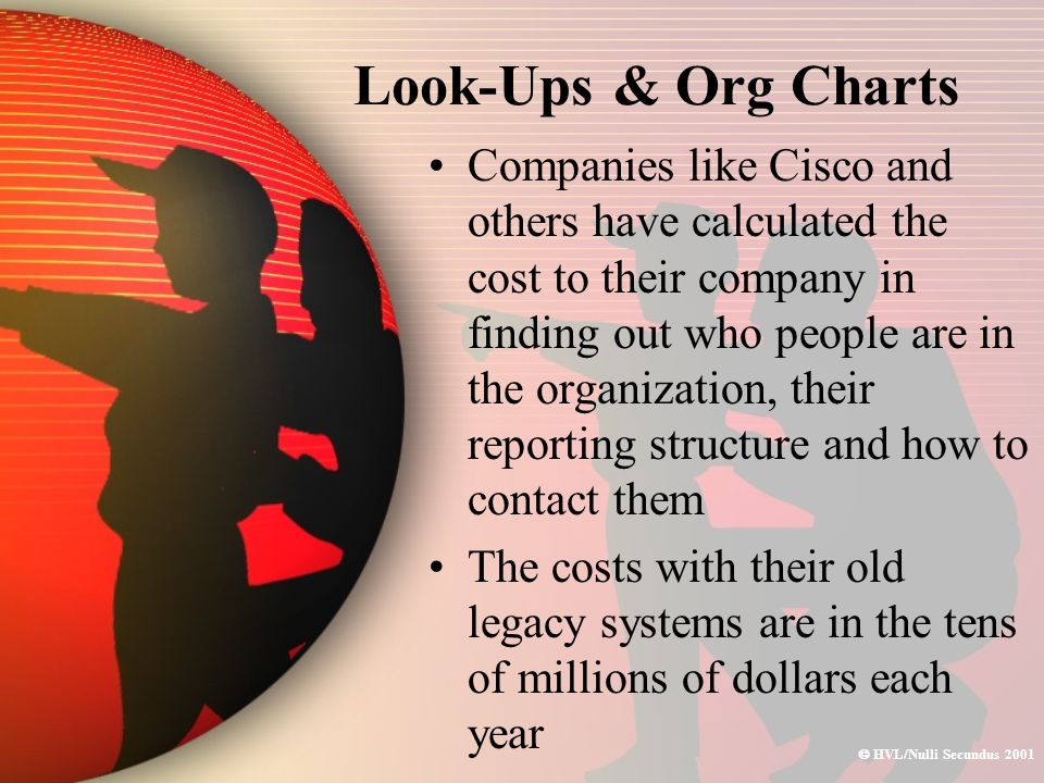  HVL/Nulli Secundus 2001 Look-Ups & Org Charts Companies like Cisco and others have calculated the cost to their company in finding out who people ar