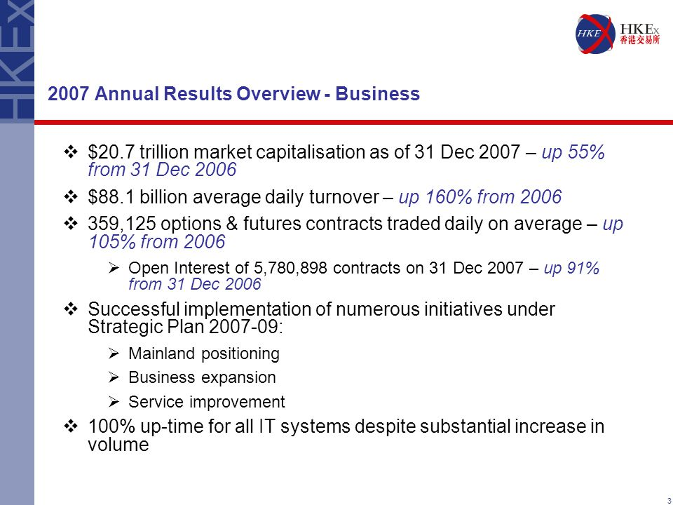 3 2007 Annual Results Overview - Business  $20.7 trillion market capitalisation as of 31 Dec 2007 – up 55% from 31 Dec 2006  $88.1 billion average daily turnover – up 160% from 2006  359,125 options & futures contracts traded daily on average – up 105% from 2006  Open Interest of 5,780,898 contracts on 31 Dec 2007 – up 91% from 31 Dec 2006  Successful implementation of numerous initiatives under Strategic Plan 2007-09:  Mainland positioning  Business expansion  Service improvement  100% up-time for all IT systems despite substantial increase in volume