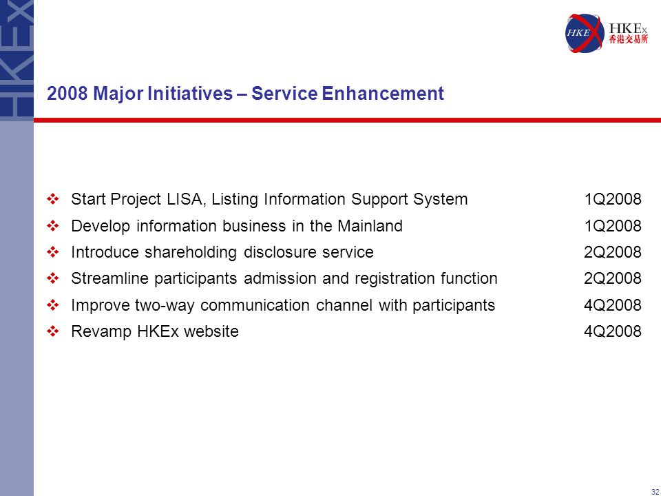 32 2008 Major Initiatives – Service Enhancement  Start Project LISA, Listing Information Support System1Q2008  Develop information business in the Mainland1Q2008  Introduce shareholding disclosure service2Q2008  Streamline participants admission and registration function2Q2008  Improve two-way communication channel with participants4Q2008  Revamp HKEx website4Q2008