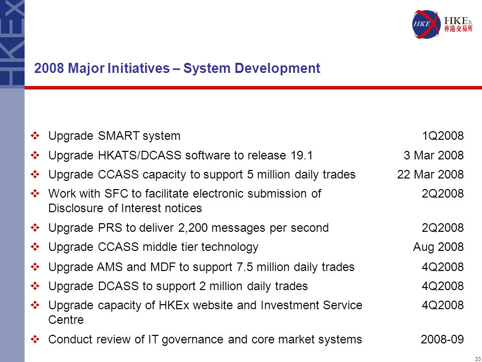 33 2008 Major Initiatives – System Development  Upgrade SMART system1Q2008  Upgrade HKATS/DCASS software to release 19.13 Mar 2008  Upgrade CCASS capacity to support 5 million daily trades22 Mar 2008  Work with SFC to facilitate electronic submission of Disclosure of Interest notices 2Q2008  Upgrade PRS to deliver 2,200 messages per second2Q2008  Upgrade CCASS middle tier technologyAug 2008  Upgrade AMS and MDF to support 7.5 million daily trades4Q2008  Upgrade DCASS to support 2 million daily trades4Q2008  Upgrade capacity of HKEx website and Investment Service Centre 4Q2008  Conduct review of IT governance and core market systems2008-09