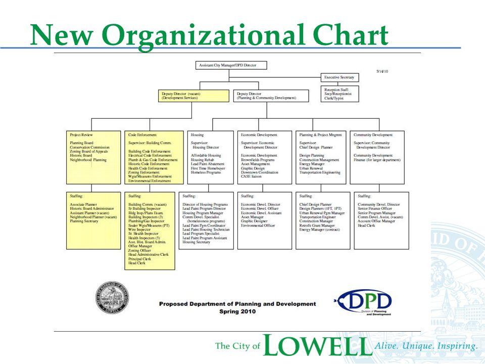 New Organizational Chart