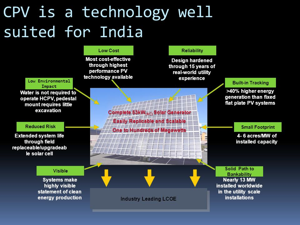CPV is a technology well suited for India Industry Leading LCOE Low CostReliability Small Footprint Built-in Tracking Most cost-effective through highest performance PV technology available Design hardened through 15 years of real-world utility experience >40% higher energy generation than fixed flat plate PV systems 4- 6 acres/MW of installed capacity Low Environmental Impact Water is not required to operate HCPV, pedestal mount requires little excavation Solid Path to Bankability Nearly 13 MW installed worldwide in the utility scale installations Extended system life through field replaceable/upgradeab le solar cell Reduced Risk Visible Systems make highly visible statement of clean energy production Complete 53kW (AC) Solar Generator Easily Replicable and Scalable One to Hundreds of Megawatts