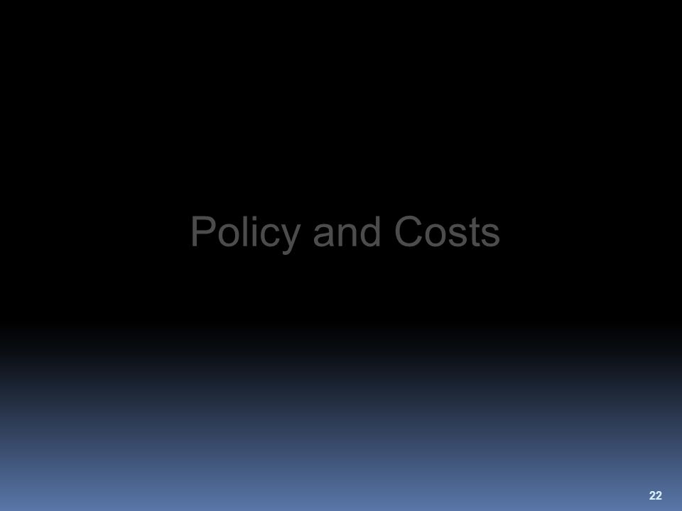 22 Policy and Costs