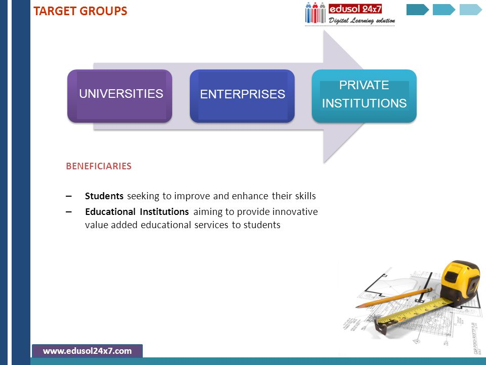 BENEFICIARIES – Students seeking to improve and enhance their skills – Educational Institutions aiming to provide innovative value added educational services to students TARGET GROUPS title UNIVERSITIES ENTERPRISES PRIVATE INSTITUTIONS www.edusol24x7.com