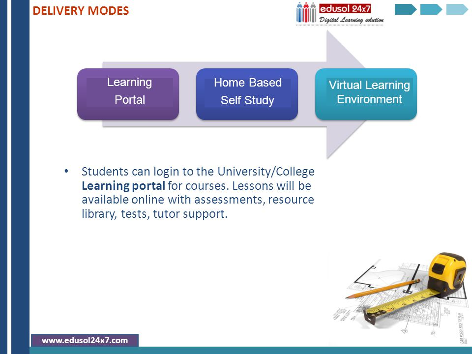 title Students can login to the University/College Learning portal for courses.