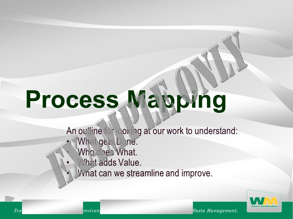 Process Mapping An outline for looking at our work to understand: What gets Done.