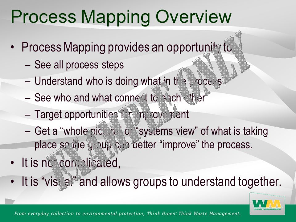 Process Mapping Overview Process Mapping provides an opportunity to: –See all process steps –Understand who is doing what in the process –See who and what connect to each other –Target opportunities for improvement –Get a whole picture or systems view of what is taking place so the group can better improve the process.
