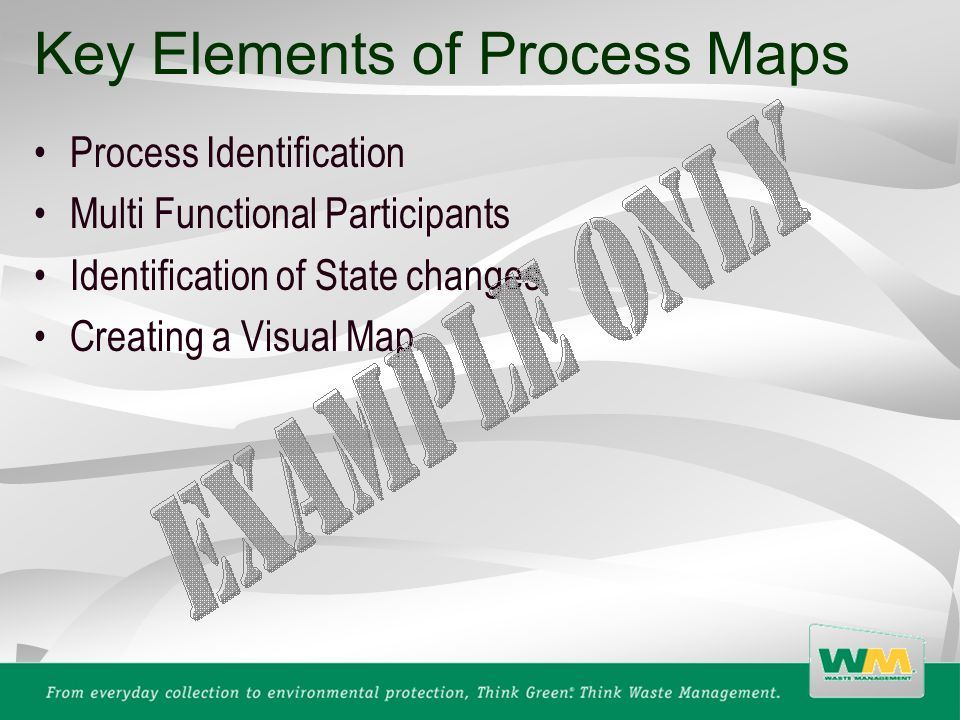 Key Elements of Process Maps Process Identification Multi Functional Participants Identification of State changes Creating a Visual Map