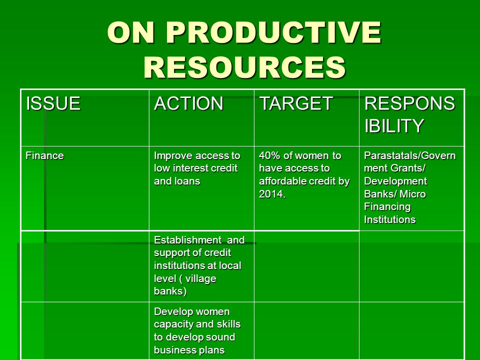 ON PRODUCTIVE RESOURCES ISSUEACTIONTARGET RESPONS IBILITY Finance Improve access to low interest credit and loans 40% of women to have access to affordable credit by 2014.