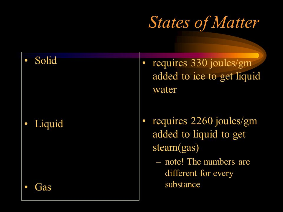 States of Matter Solid Liquid Gas requires 330 joules/gm added to ice to get liquid water requires 2260 joules/gm added to liquid to get steam(gas) –note.