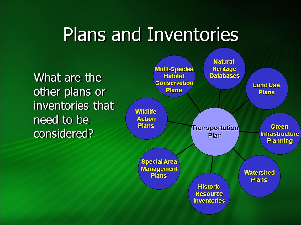 Plans and Inventories What are the other plans or inventories that need to be considered? Multi-SpeciesHabitatConservationPlans WildlifeActionPlans Sp