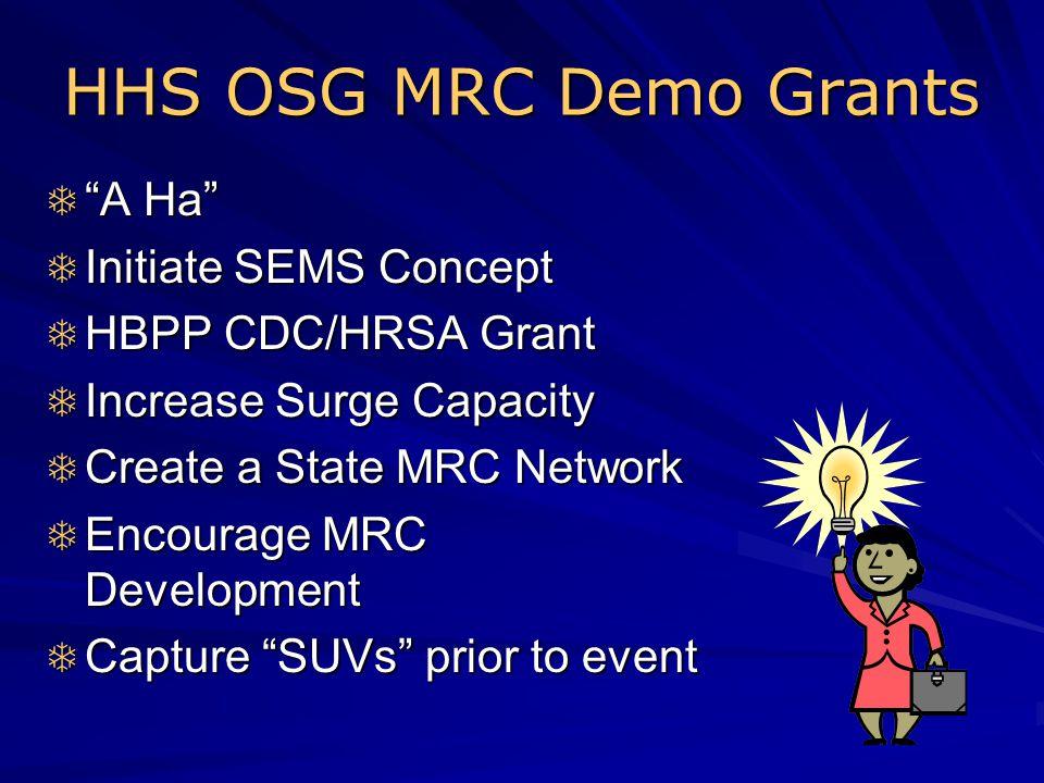 HHS OSG MRC Demo Grants T A Ha T Initiate SEMS Concept T HBPP CDC/HRSA Grant T Increase Surge Capacity T Create a State MRC Network T Encourage MRC Development T Capture SUVs prior to event