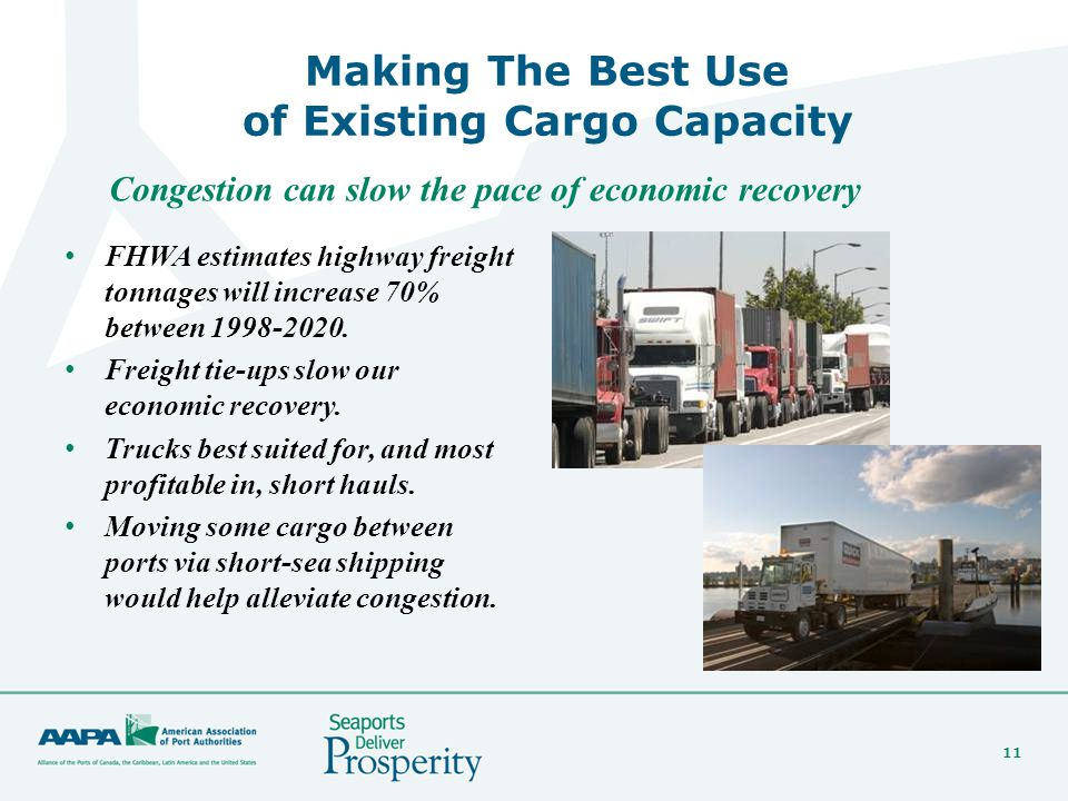 11 Making The Best Use of Existing Cargo Capacity FHWA estimates highway freight tonnages will increase 70% between 1998-2020.