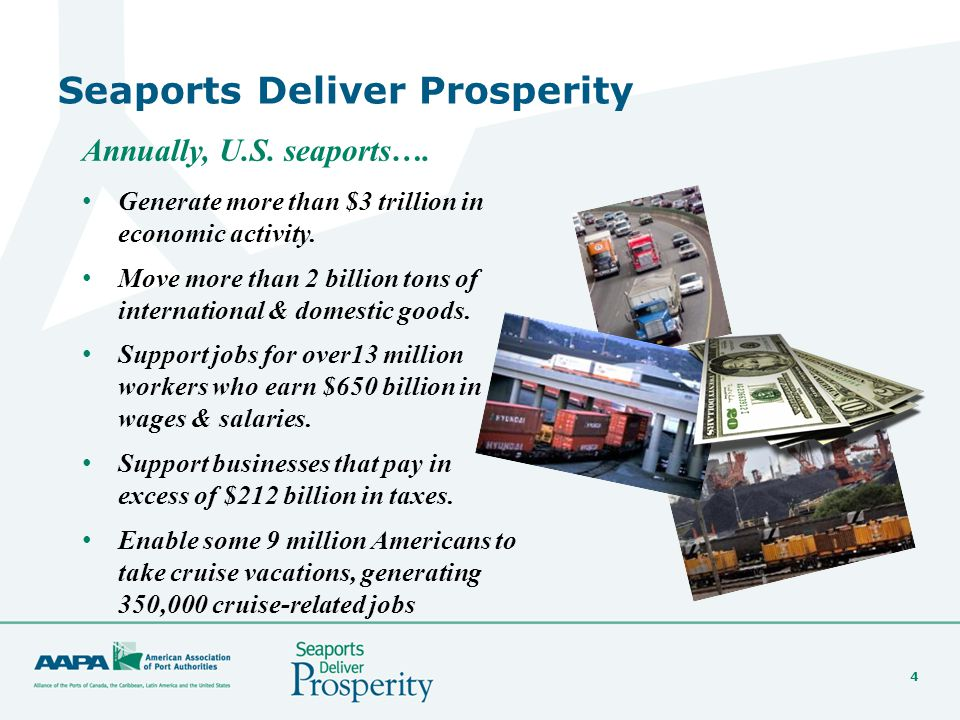 4 Seaports Deliver Prosperity Generate more than $3 trillion in economic activity.