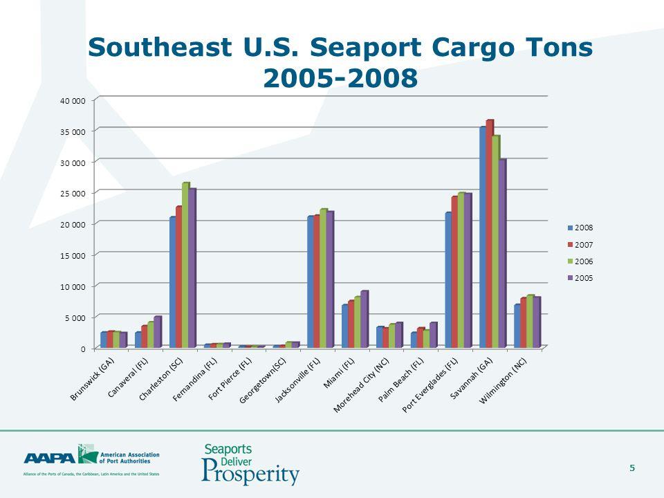 5 Southeast U.S. Seaport Cargo Tons 2005-2008