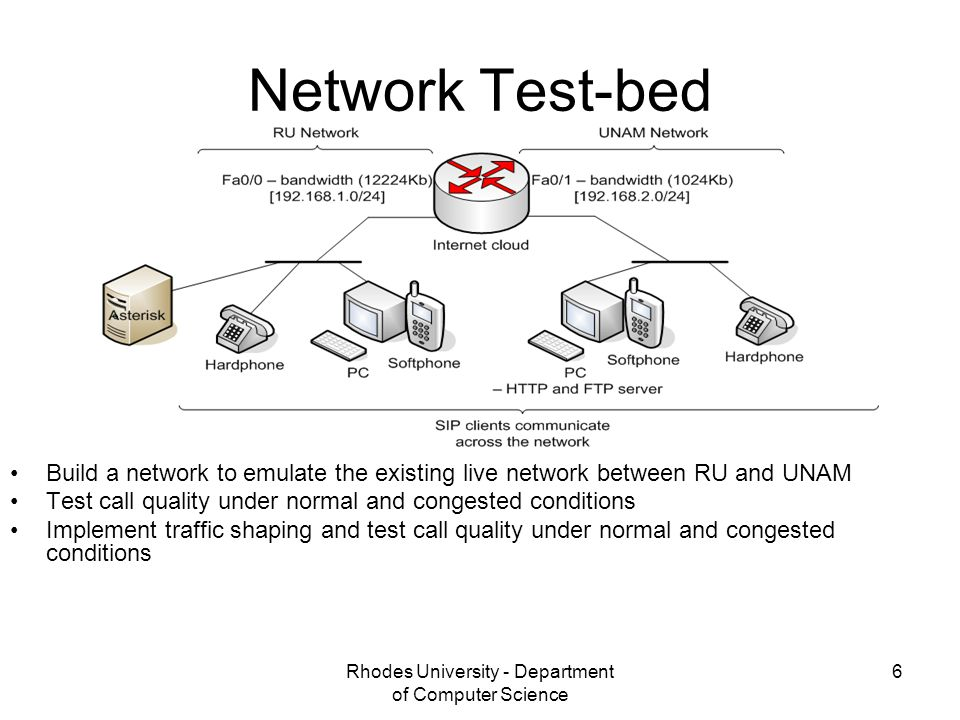 Rhodes University - Department of Computer Science 6 Network Test-bed Build a network to emulate the existing live network between RU and UNAM Test call quality under normal and congested conditions Implement traffic shaping and test call quality under normal and congested conditions