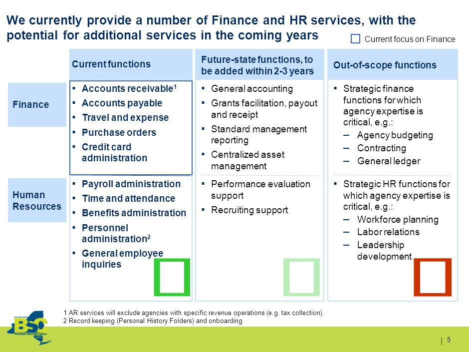 | We currently provide a number of Finance and HR services, with the potential for additional services in the coming years 5 1 AR services will exclude agencies with specific revenue operations (e.g.
