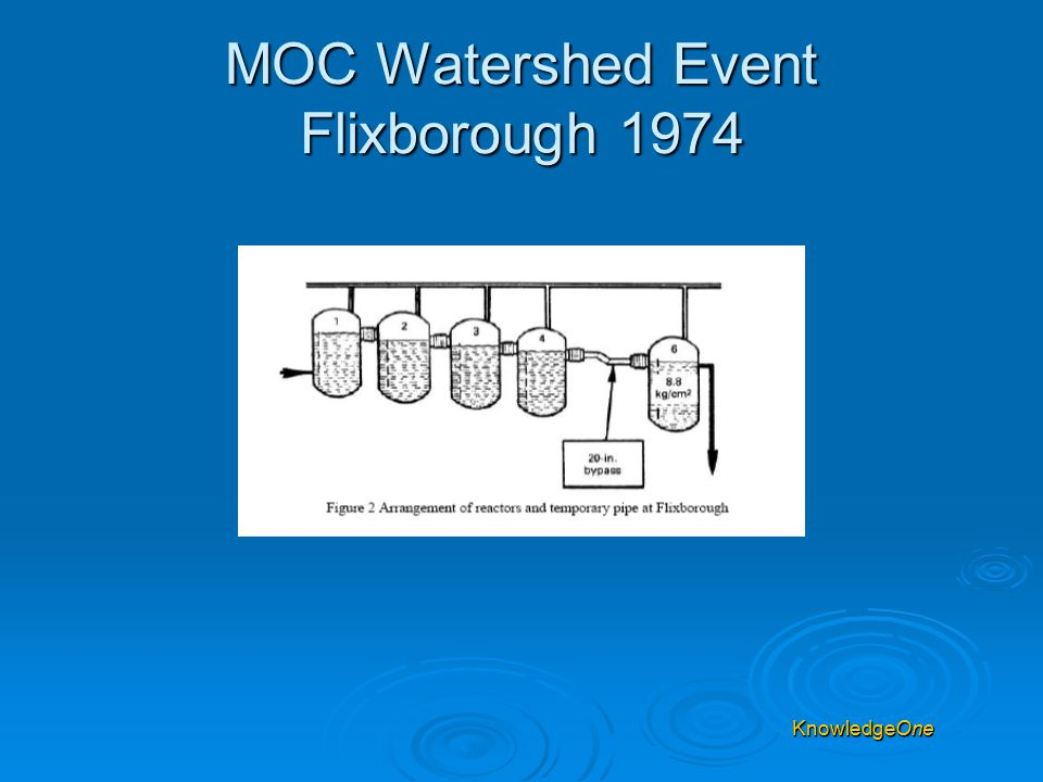 KnowledgeOne MOC Watershed Event Flixborough 1974 KnowledgeOne