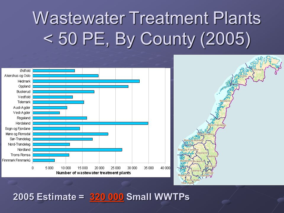 Wastewater Treatment Plants < 50 PE, By County (2005) 2005 Estimate = 320 000 Small WWTPs