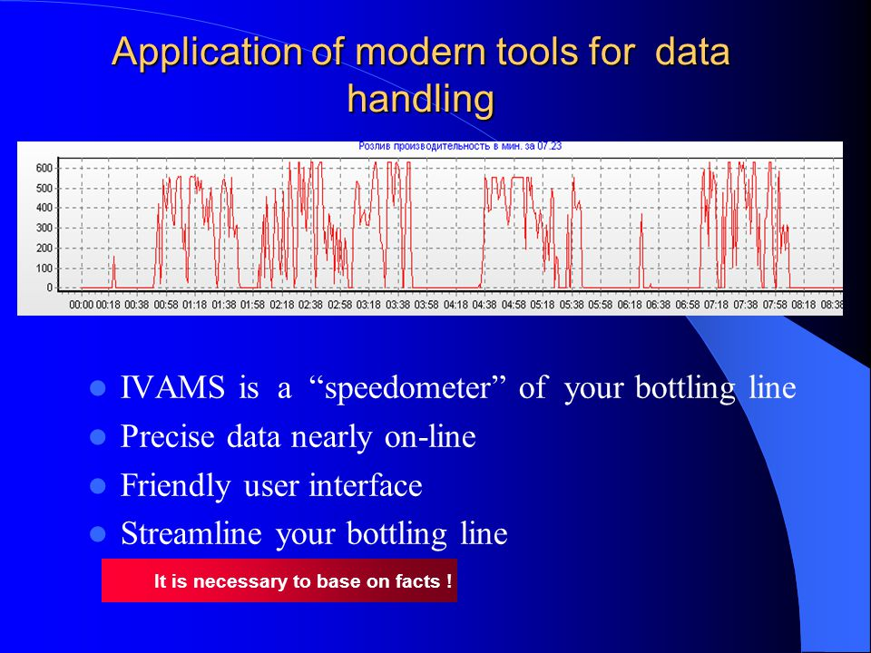 "Application of modern tools for data handling IVAMS is a ""speedometer"" of your bottling line Precise data nearly on-line Friendly user interface Strea"
