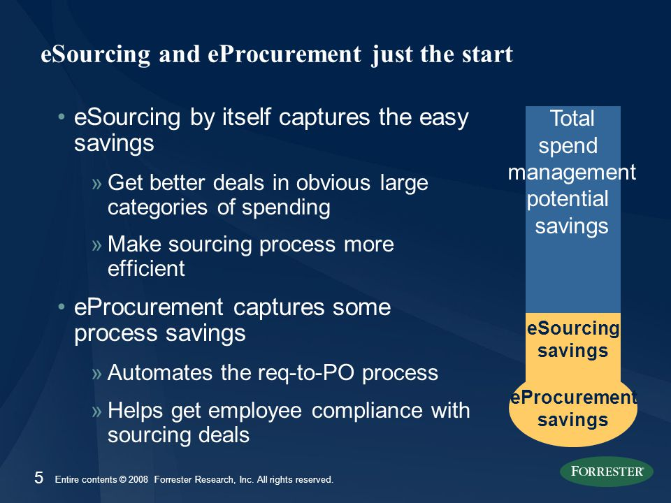 5 Entire contents © 2008 Forrester Research, Inc. All rights reserved. eSourcing and eProcurement just the start eSourcing by itself captures the easy