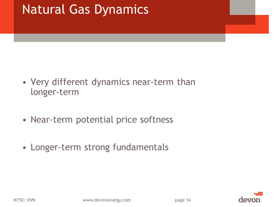 NYSE: DVNwww.devonenergy.compage 14 Natural Gas Dynamics Very different dynamics near-term than longer-term Near-term potential price softness Longer-term strong fundamentals
