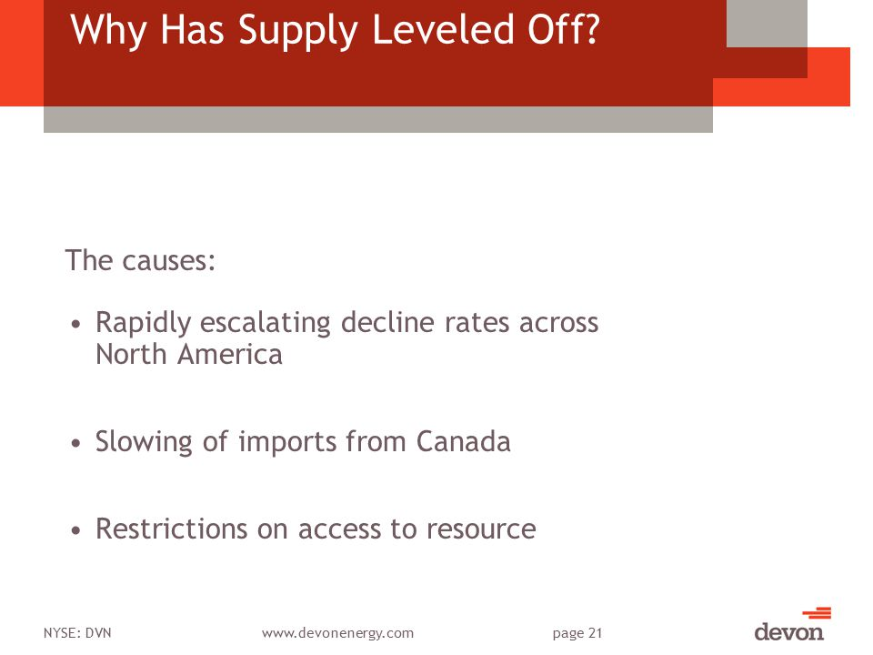 NYSE: DVNwww.devonenergy.compage 21 Why Has Supply Leveled Off? Rapidly escalating decline rates across North America Slowing of imports from Canada R