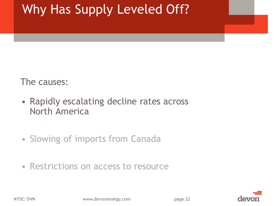 NYSE: DVNwww.devonenergy.compage 22 Why Has Supply Leveled Off? Rapidly escalating decline rates across North America Slowing of imports from Canada R