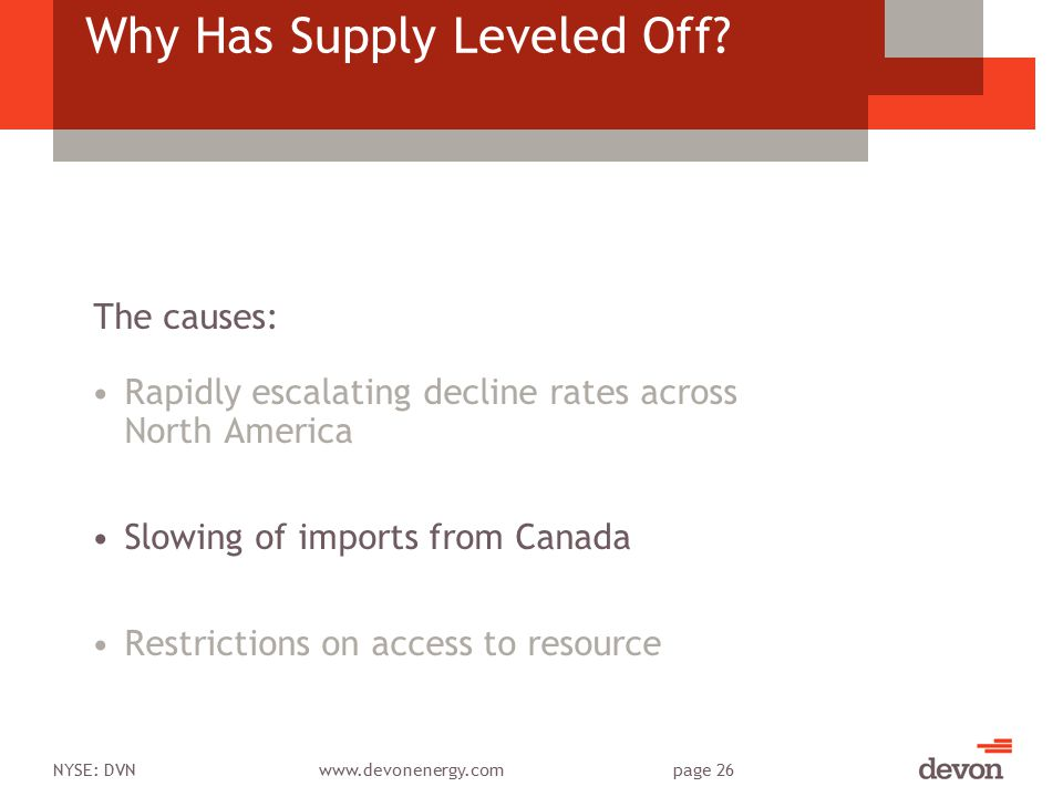 NYSE: DVNwww.devonenergy.compage 26 Why Has Supply Leveled Off? Rapidly escalating decline rates across North America Slowing of imports from Canada R