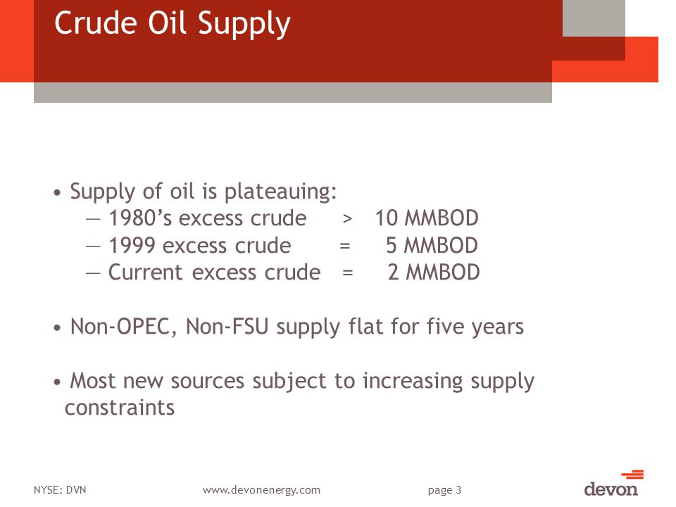 NYSE: DVNwww.devonenergy.compage 3 Crude Oil Supply Supply of oil is plateauing: ― 1980's excess crude > 10 MMBOD ― 1999 excess crude = 5 MMBOD ― Current excess crude = 2 MMBOD Non-OPEC, Non-FSU supply flat for five years Most new sources subject to increasing supply constraints